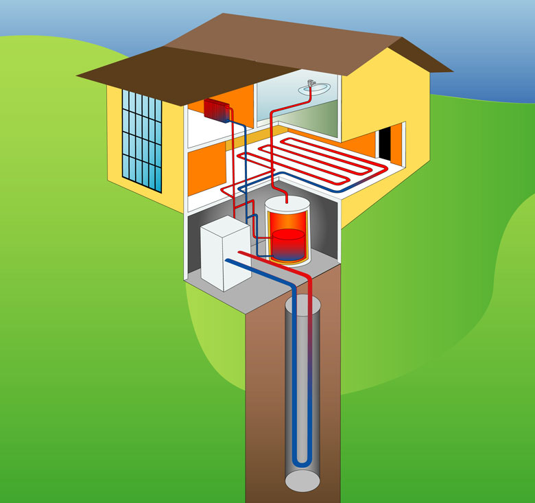 perforazione-sistemi-geotermici-ravenna-rimini